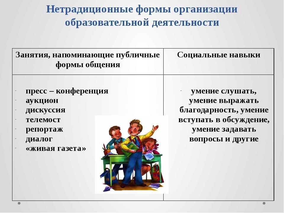 Нетрадиционные формы организации образовательной деятельности Занятия, напоми...