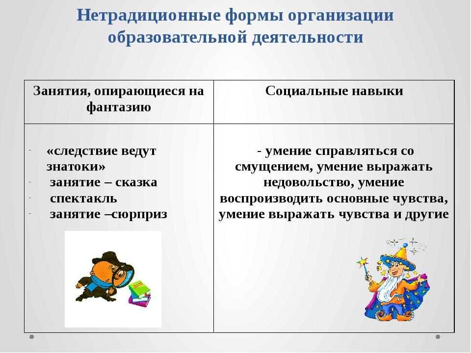 Нетрадиционные формы организации образовательной деятельности Занятия, опираю...