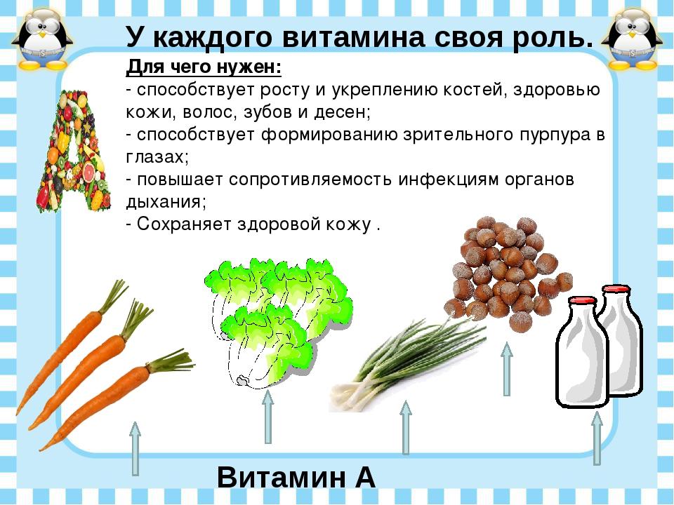У каждого витамина своя роль. Витамин А живет Для чего нужен: - способствует...