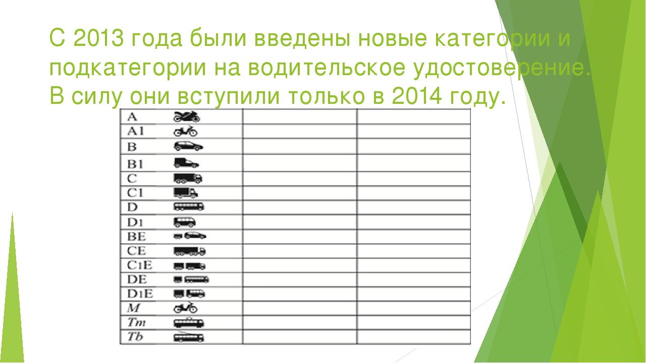 С 2013 года были введены новые категории и подкатегории на водительское удост...