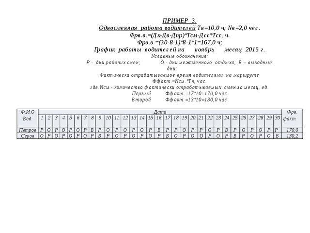 ПРИМЕР 3. Односменная работа водителей Тн=10,0 ч; Nв=2,0 чел. Фрв.в.=(Дк-Дв-...