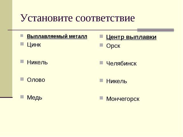 Установите соответствие Выплавляемый металл Цинк Никель Олово Медь Центр выпл...