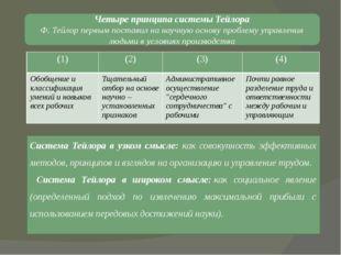 Четыре принципа системы Тейлора Ф. Тейлор первым поставил на научную основу п