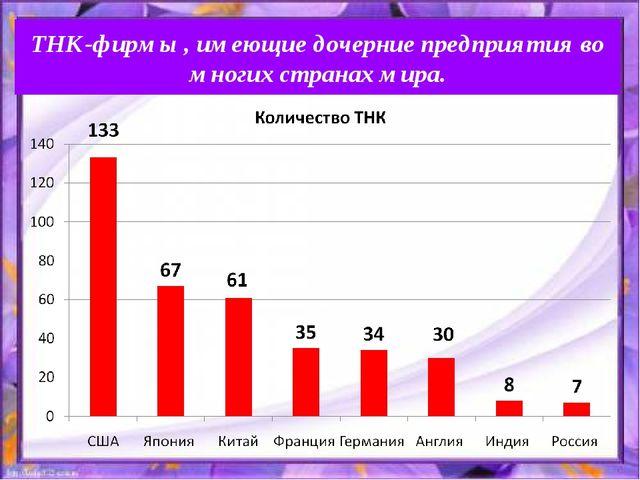 ТНК-фирмы , имеющие дочерние предприятия во многих странах мира.