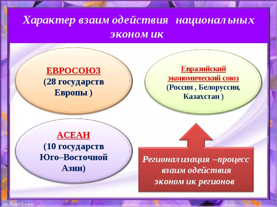 Характер взаимодействия национальных экономик
