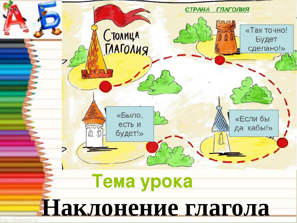 Тема урока Наклонение глагола