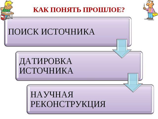 КАК ПОНЯТЬ ПРОШЛОЕ?