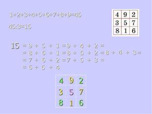 45:3=15 1+2+3+4+5+6+7+8+9=45 5 5 5 5 15 5 2 4 6 8 1 4 + = = = = + = 9 1 8 + 6