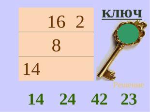 16 2 8 14 14 42 23 24 ключ Решение