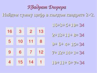 16 3 2 5 10 11 9 6 7 Квадрат Дюрера 16+ 3+ 5+ 2+ 13+ 11+ 8= 7= 10+ 11+ 6+ 4 1