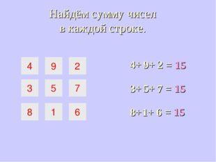 4 9 2 3 5 7 8 1 6 Найдём сумму чисел в каждой строке. = 15 4+ 9+ 2 3+ 5+ 7 =