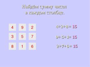 Найдём сумму чисел в каждом столбце. = 15 4+ 9+ 2+ 3+ 5+ 7+ = 15 = 15 8 1 6 4