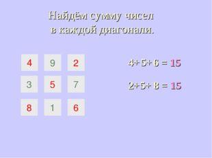 Найдём сумму чисел в каждой диагонали. = 15 4+ 2+ 5+ = 15 8 6 4 9 2 3 5 7 8 1