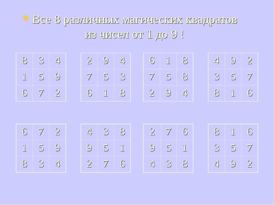 Все 8 различных магических квадратов из чисел от 1 до 9 ! 834 159 672 2...