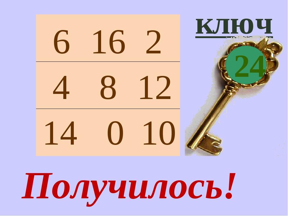 ключ 16 2 8 14 12 24 6 4 0 10 Получилось!