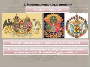 2. Многонациональные империи СХОЖИЕ ПРОЦЕССЫ Начинает формироваться националь