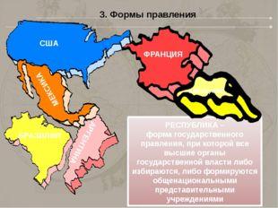 3. Формы правления РЕСПУБЛИКА – форма государственного правления, при которой