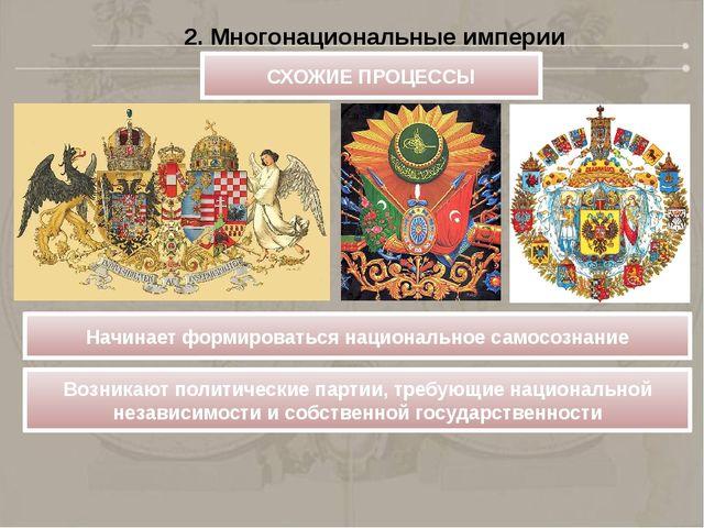 2. Многонациональные империи СХОЖИЕ ПРОЦЕССЫ Начинает формироваться националь...