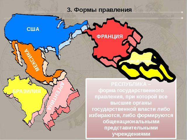 3. Формы правления РЕСПУБЛИКА – форма государственного правления, при которой...
