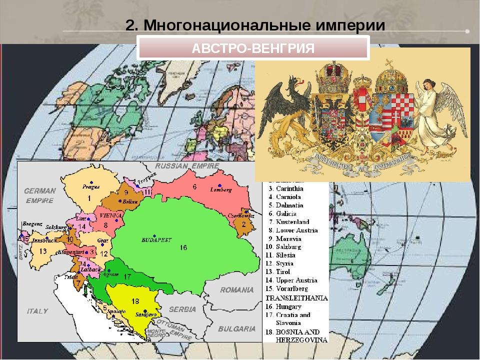 2. Многонациональные империи АВСТРО-ВЕНГРИЯ