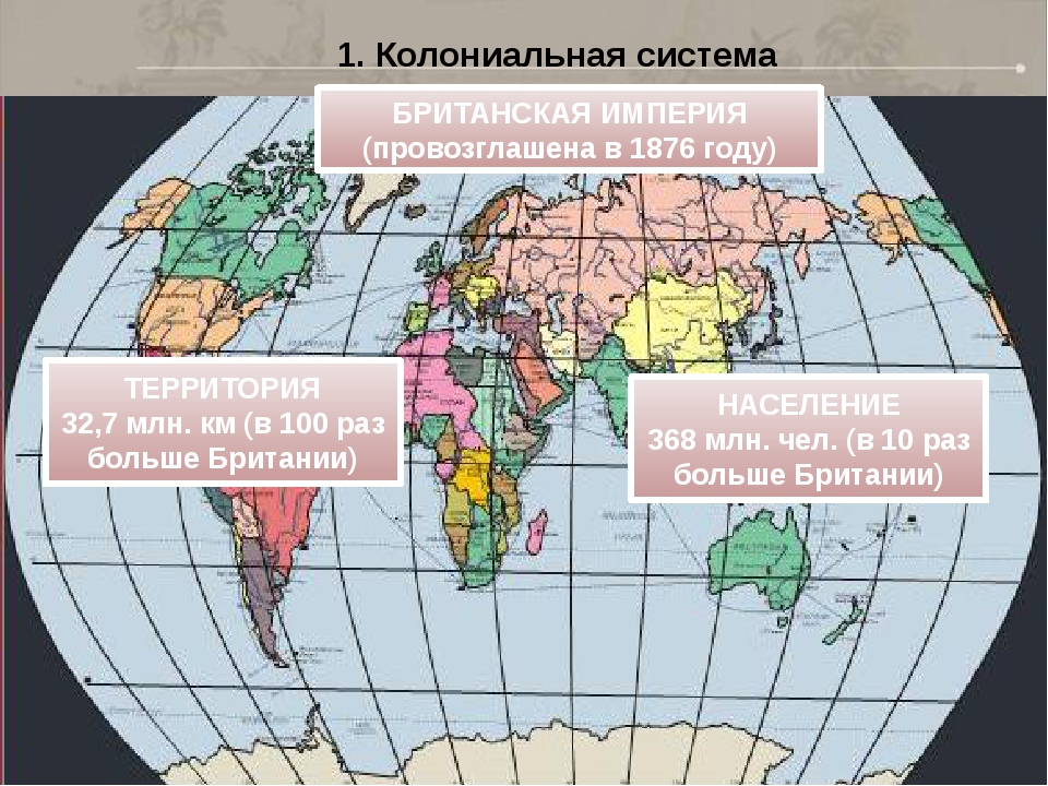 1. Колониальная система БРИТАНСКАЯ ИМПЕРИЯ (провозглашена в 1876 году) ТЕРРИТ...