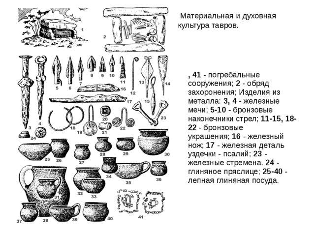 Материальная и духовная культура тавров. , 41- погребальные сооружения;2-...