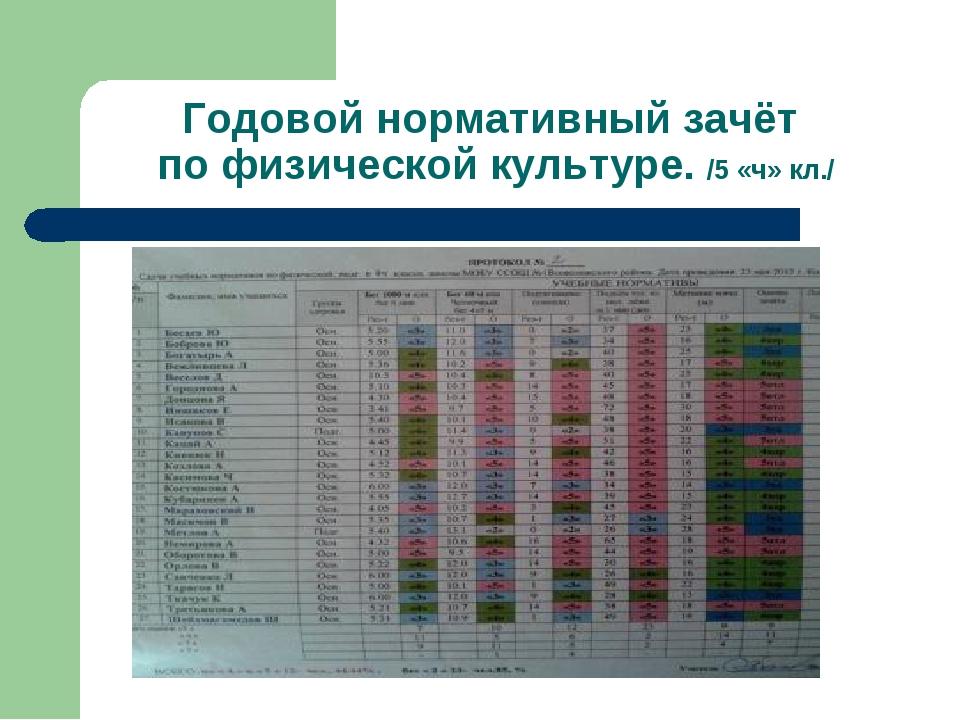 Годовой нормативный зачёт по физической культуре. /5 «ч» кл./
