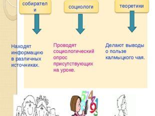 Структура урока Творческие группы Находят информацию в различных источниках.