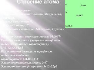 Строение атома «Паспорт Элемента» Химический элемент таблицы Менделеева, нем