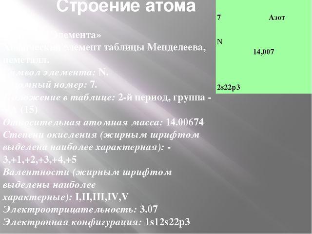 Строение атома «Паспорт Элемента» Химический элемент таблицы Менделеева, нем...