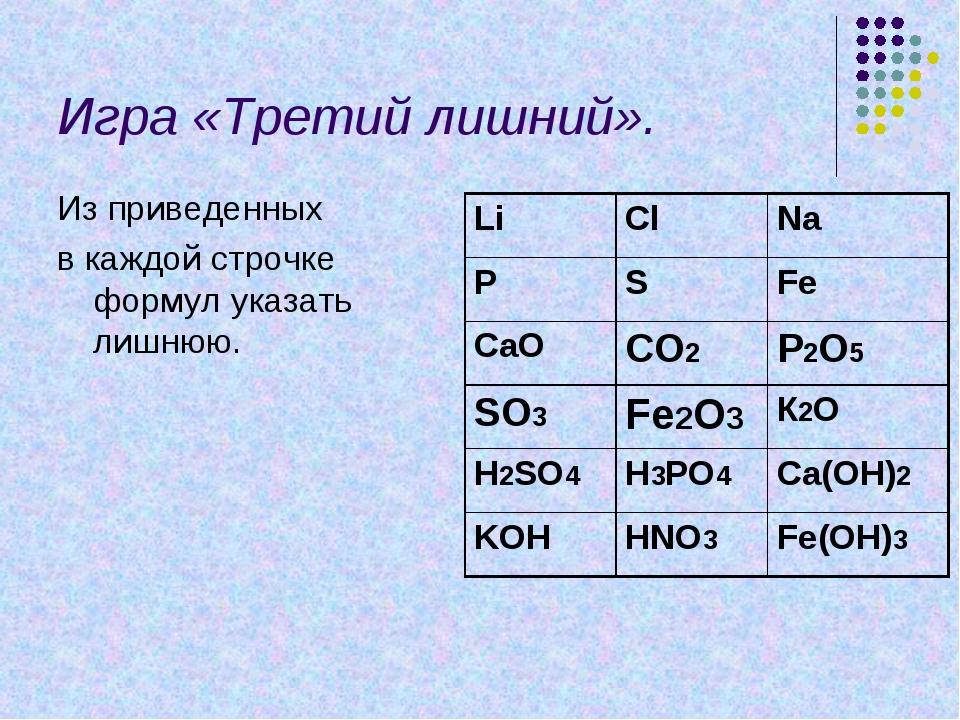 Игра «Третий лишний». Из приведенных в каждой строчке формул указать лишнюю.