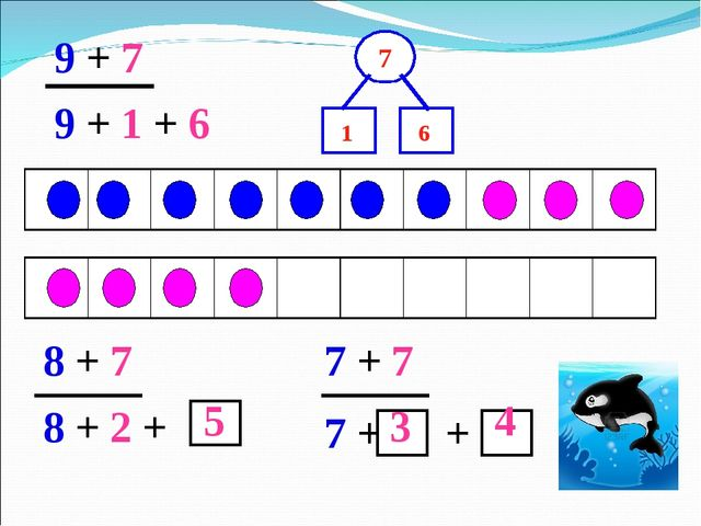 9 + 7 9 + 1 + 6 8 + 7 7 + 7 7 + + 3 4 5 8 + 2 + 6 1