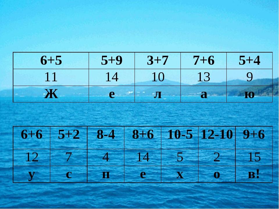 6+55+93+77+65+4 111410139 Желаю 6+65+28-48+610-512-109+6 12...
