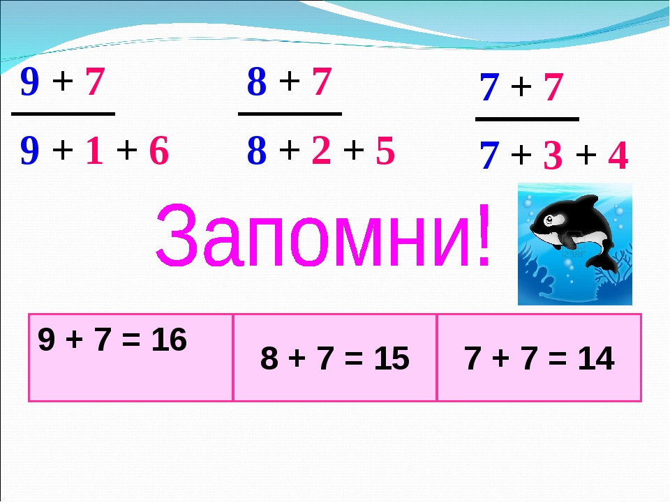 9 + 1 + 6 8 + 2 + 5 7 + 7 7 + 3 + 4 9 + 7 8 + 7 9 + 7 = 16 8 + 7 = 157 + 7...