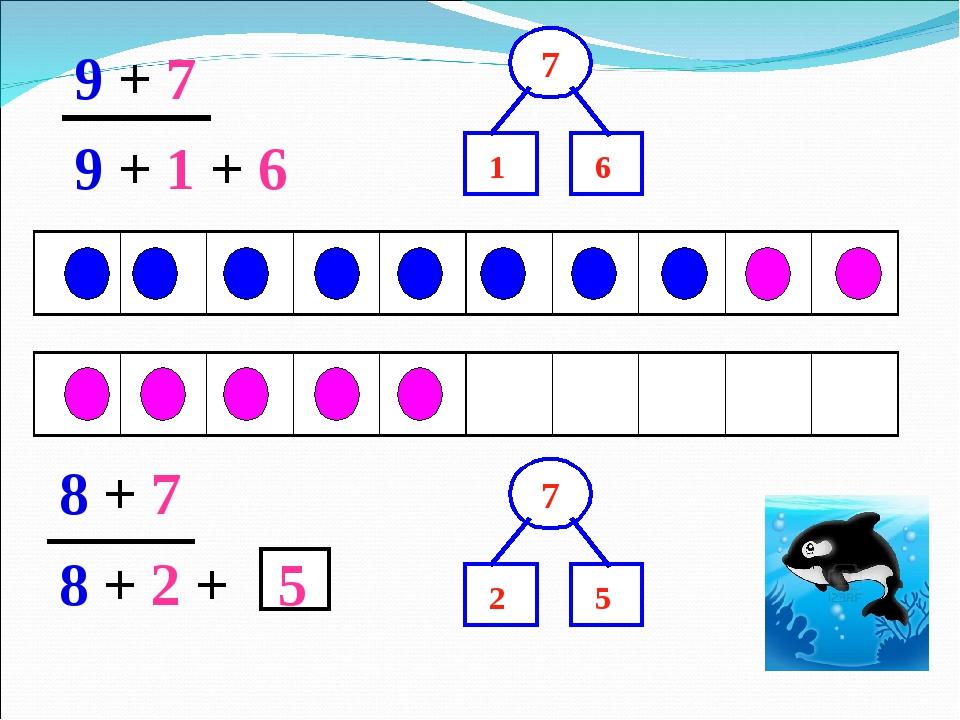 9 + 7 9 + 1 + 6 8 + 7 5 8 + 2 + 6 1 5 2