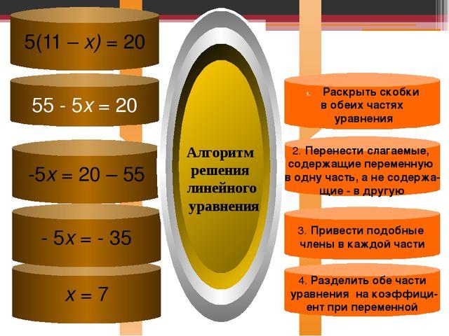 5(11 – х) = 20 х = 7 - 5х = - 35 -5х = 20 – 55 4. Разделить обе части уравне...