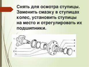 Снять для осмотра ступицы. Заменить смазку в ступицах колес, установить ступи