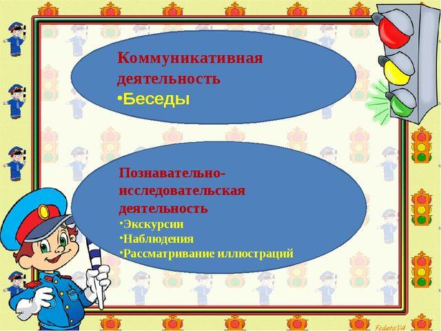 Коммуникативная деятельность Беседы Познавательно-исследовательская деятельно...