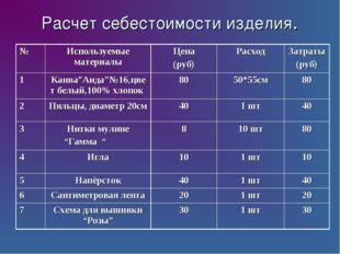 Расчет себестоимости изделия. №Используемые материалыЦена (руб)РасходЗатр