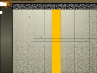 Большой коллектив музыкантов-инструме 5 1 2 3 4