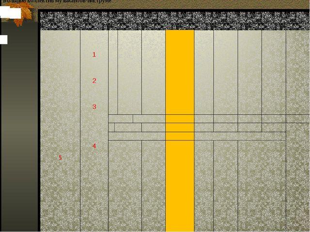 Большой коллектив музыкантов-инструме 5 1 2 3 4...