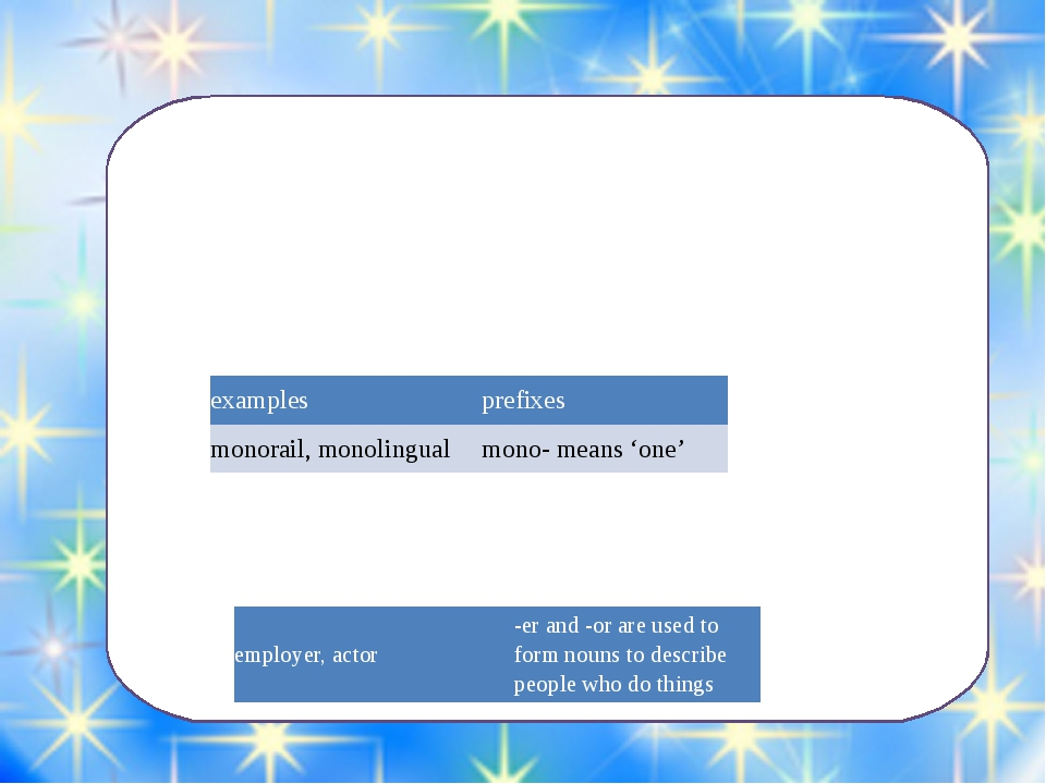 There are four main kinds of word formation: prefixes, suffixes, conversion a...