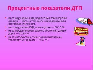 Процентные показатели ДТП из-за нарушения ПДД водителями транспортных средст