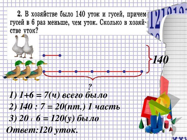 ? 140 1) 1+6 = 7(ч) всего было 2) 140 : 7 = 20(пт.) 1 часть Ответ:120 уток....