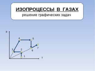 ИЗОПРОЦЕССЫ В ГАЗАХ решение графических задач р Т 1 2 3 4 5 6 7