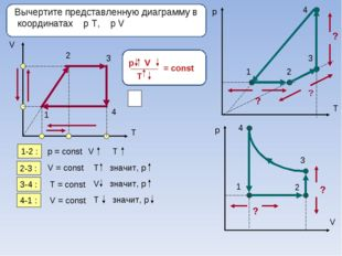 Вычертите представленную диаграмму в координатах р Т, р V V T 1 2 3 4 р V T