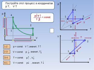 Постройте этот процесс в координатах p Т, V Т p V 1 2 3 4 p T V T 1-2 : 2-3