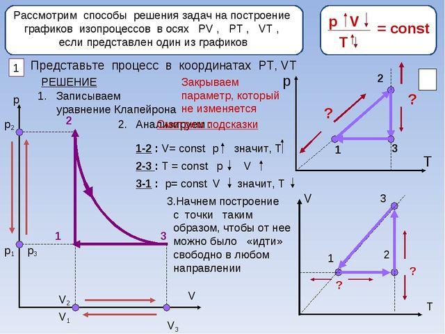 Рассмотрим способы решения задач на построение графиков изопроцессов в осях Р...