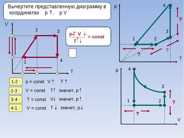 Вычертите представленную диаграмму в координатах р Т, р V V T 1 2 3 4 р V T...