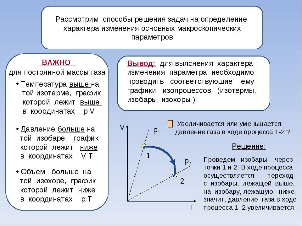 Рассмотрим способы решения задач на определение характера изменения основных...